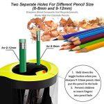 aiguisoir crayon électrique TOP 2 image 2 produit