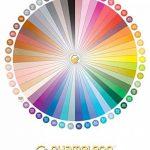 marqueur permanent pour peau TOP 1 image 1 produit
