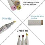 marqueur permanent pour peau TOP 10 image 4 produit