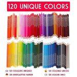 meilleur taille crayon TOP 1 image 1 produit