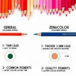 meilleur taille crayon TOP 1 image 2 produit