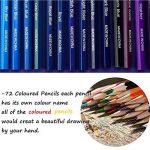 meilleur taille crayon TOP 10 image 1 produit