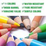 meilleur taille crayon TOP 10 image 2 produit