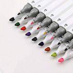 oleep 80 color touch Cinq Art Croquis Stylos Marqueurs Double Pointes Fine Large Markers Graphic de la marque OLEEP image 1 produit