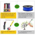 Recharge Bâton Stylo 3D Eco-Filament ABS - VICTORSTAR 20 Couleurs, 200 Mètres (656ft) / Comprendre Couleurs 1 en Bois + 2 Brillent dans le Noir + 5 Fluorescent / Diamètre 1.75mm / 40 Brins Chaque Couleur de la marque VICTORSTAR image 2 produit
