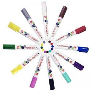 stylo pour plastique TOP 8 image 0 produit