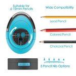 Taille-crayon électrique, LATOW Taille-crayon de 3 Trous avec Réservoir et Batterie USB Cble Rechargeable pour crayon de 8/10/12 mm applicable aux gauchers et aux droitiers de la marque LATOW image 1 produit